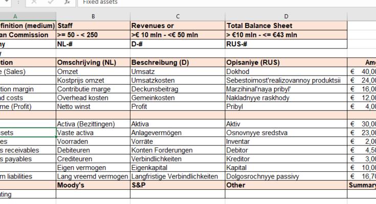 Supply-Chain-Finance-quick-scan
